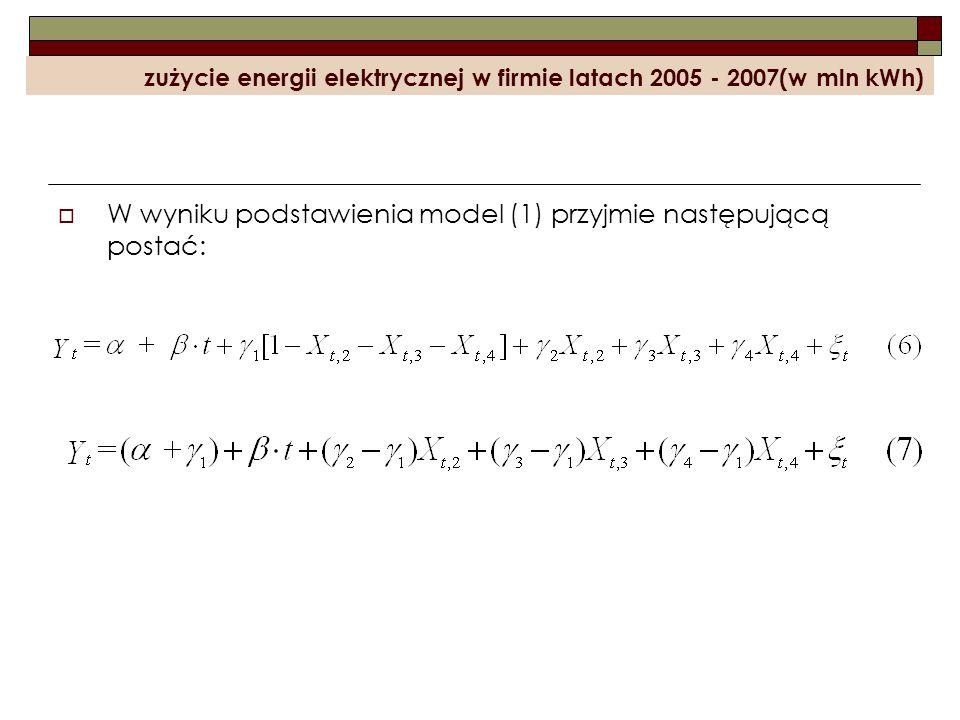 zużycie energii elektrycznej w firmie latach 2005 - 2007(w mln kWh) W wyniku podstawienia model (1) przyjmie następującą postać: