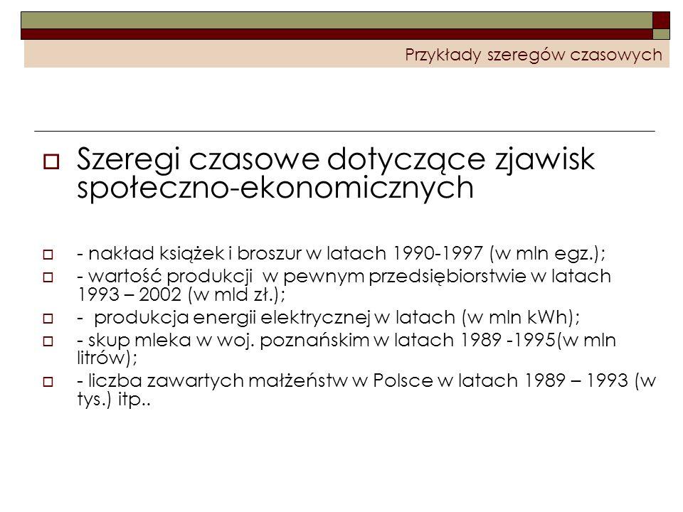 Przykłady szeregów czasowych Szeregi czasowe dotyczące zjawisk społeczno-ekonomicznych - nakład książek i broszur w latach 1990-1997 (w mln egz.); - w