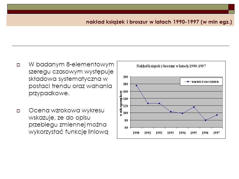 nakład książek i broszur w latach 1990-1997 (w mln egz.) W badanym 8-elementowym szeregu czasowym występuje składowa systematyczna w postaci trendu or