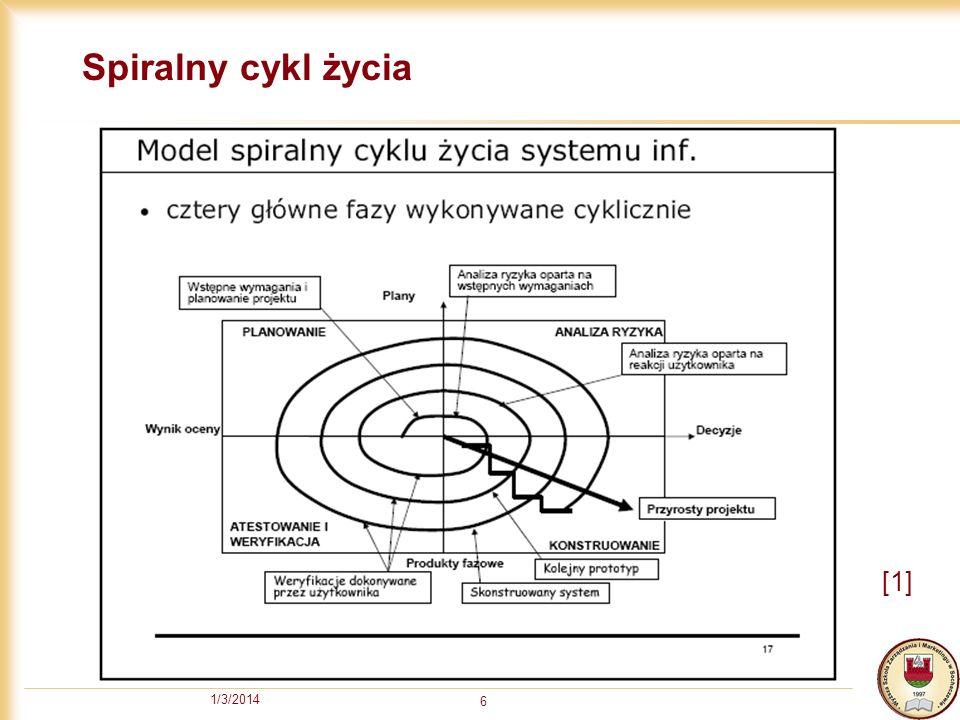 1/3/2014 6 Spiralny cykl życia [1]