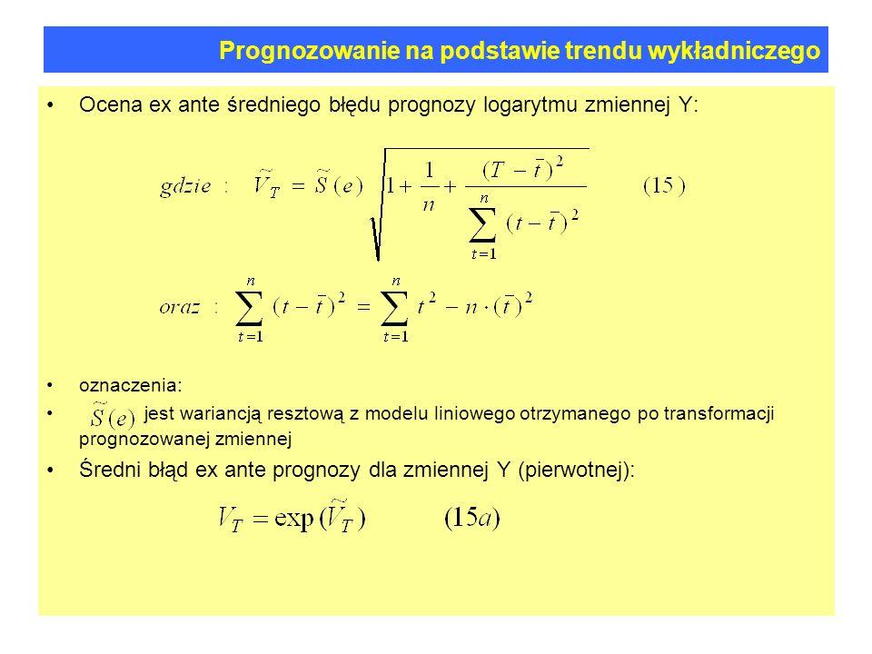 Prognozowanie na podstawie trendu wykładniczego Ocena ex ante średniego błędu prognozy logarytmu zmiennej Y: oznaczenia: jest wariancją resztową z modelu liniowego otrzymanego po transformacji prognozowanej zmiennej Średni błąd ex ante prognozy dla zmiennej Y (pierwotnej):