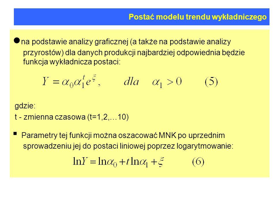 Postać modelu trendu wykładniczego na podstawie analizy graficznej (a także na podstawie analizy przyrostów) dla danych produkcji najbardziej odpowiednia będzie funkcja wykładnicza postaci: gdzie: t - zmienna czasowa (t=1,2,…10) Parametry tej funkcji można oszacować MNK po uprzednim sprowadzeniu jej do postaci liniowej poprzez logarytmowanie: