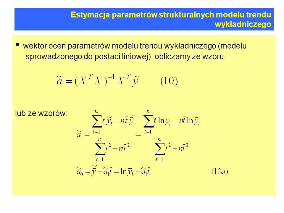 Estymacja parametrów strukturalnych modelu trendu wykładniczego wektor ocen parametrów modelu trendu wykładniczego (modelu sprowadzonego do postaci liniowej) obliczamy ze wzoru: lub ze wzorów: