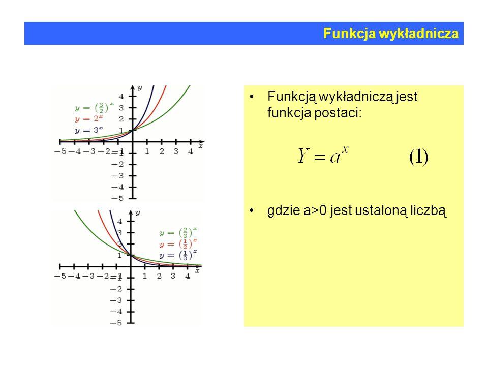 Funkcja wykładnicza Funkcją wykładniczą jest funkcja postaci: gdzie a>0 jest ustaloną liczbą