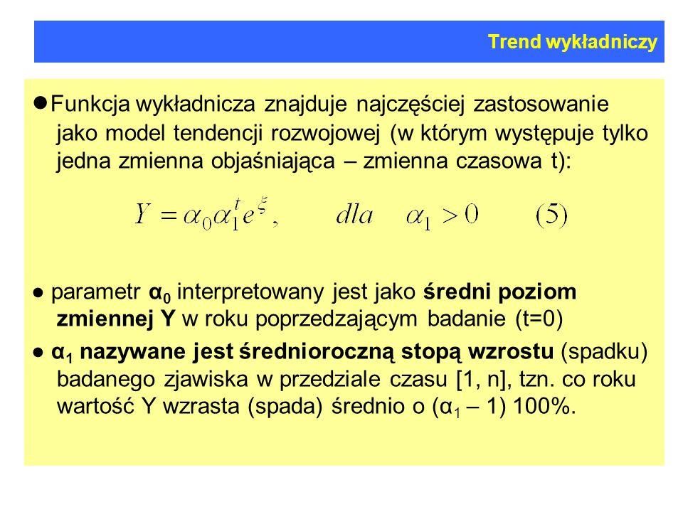 Estymacja parametrów strukturalnych modelu trendu wykładniczego