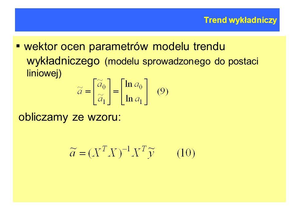 Trend wykładniczy Mamy wówczas: Po wykonaniu obliczeń model ma postać liniową (6); Dla modelu w postaci liniowej obliczamy parametry struktury stochastycznej; Pozytywna weryfikacja modelu pozwala powrócić do postaci pierwotnej funkcji trendu, tzn.