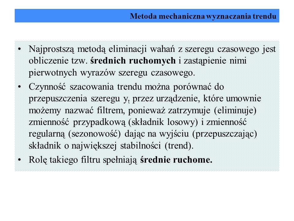Dekompozycja szeregu czasowego metodą mechaniczną Obliczenia: itd.