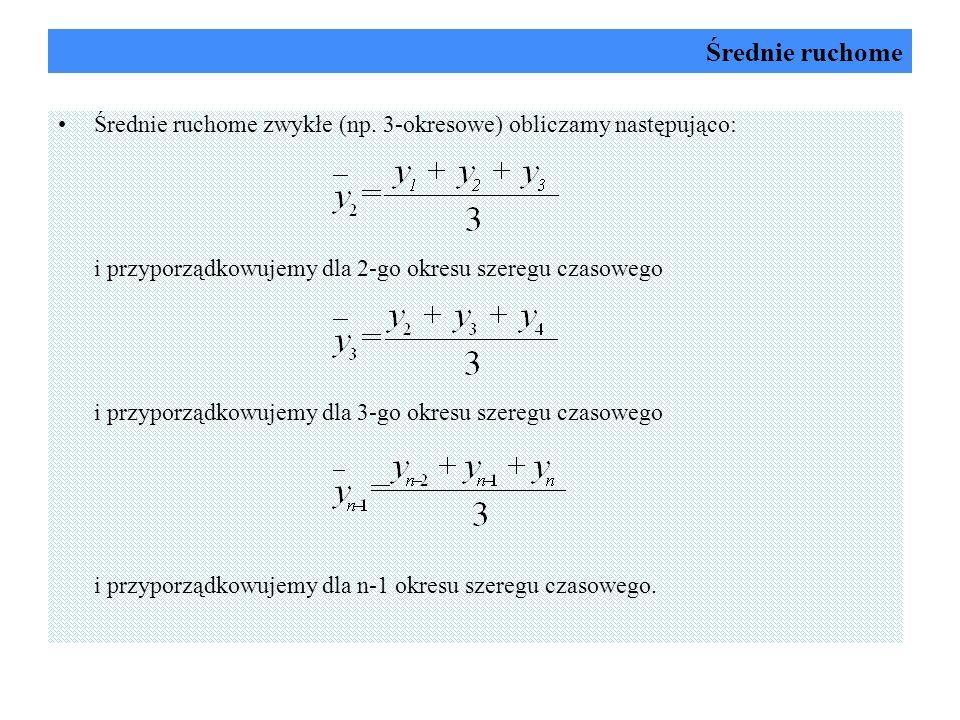Średnie ruchome Załóżmy, że y 1, y 2,.....y n oznaczają kolejne wyrazy szeregu czasowego (kwartalne), przy czym y 1 oznacza dane dla I kwartału, a następne wyrazy kolejno dla następnych kwartałów, wówczas w celu wyeliminowania zmienności losowej (czynnika przypadkowego) i wahań periodycznych o okresie kwartalnym zastosujemy średnią 4-wyrazową.