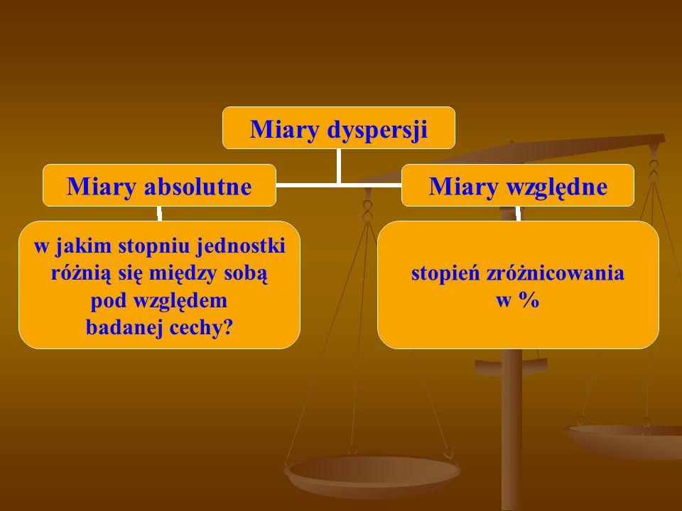 Miary dyspersji Miary absolutne w jakim stopniu jednostki różnią się między sobą pod względem badanej cechy.