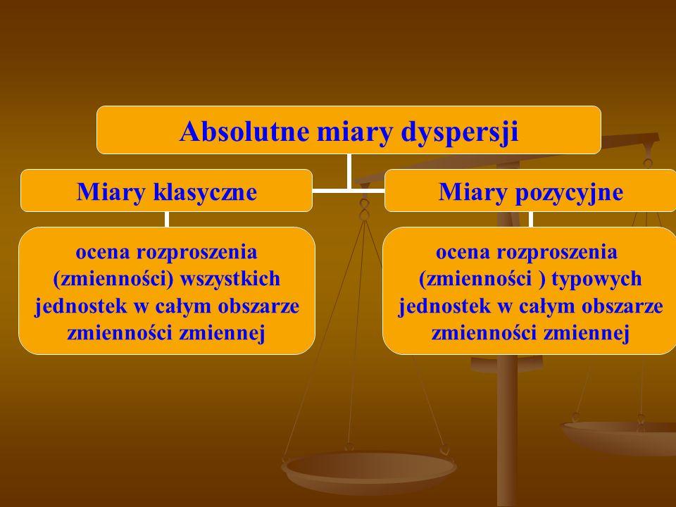 Absolutne miary dyspersji Miary klasyczne ocena rozproszenia (zmienności) wszystkich jednostek w całym obszarze zmienności zmiennej Miary pozycyjne ocena rozproszenia (zmienności ) typowych jednostek w całym obszarze zmienności zmiennej