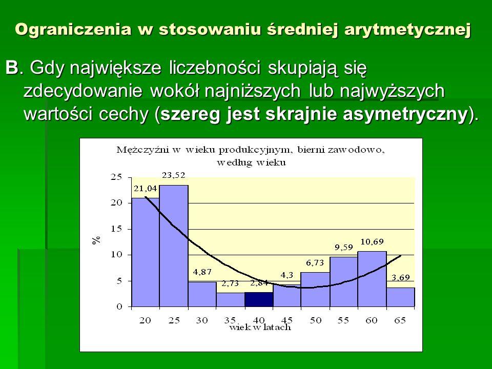 Ograniczenia w stosowaniu średniej arytmetycznej B. Gdy największe liczebności skupiają się zdecydowanie wokół najniższych lub najwyższych wartości ce