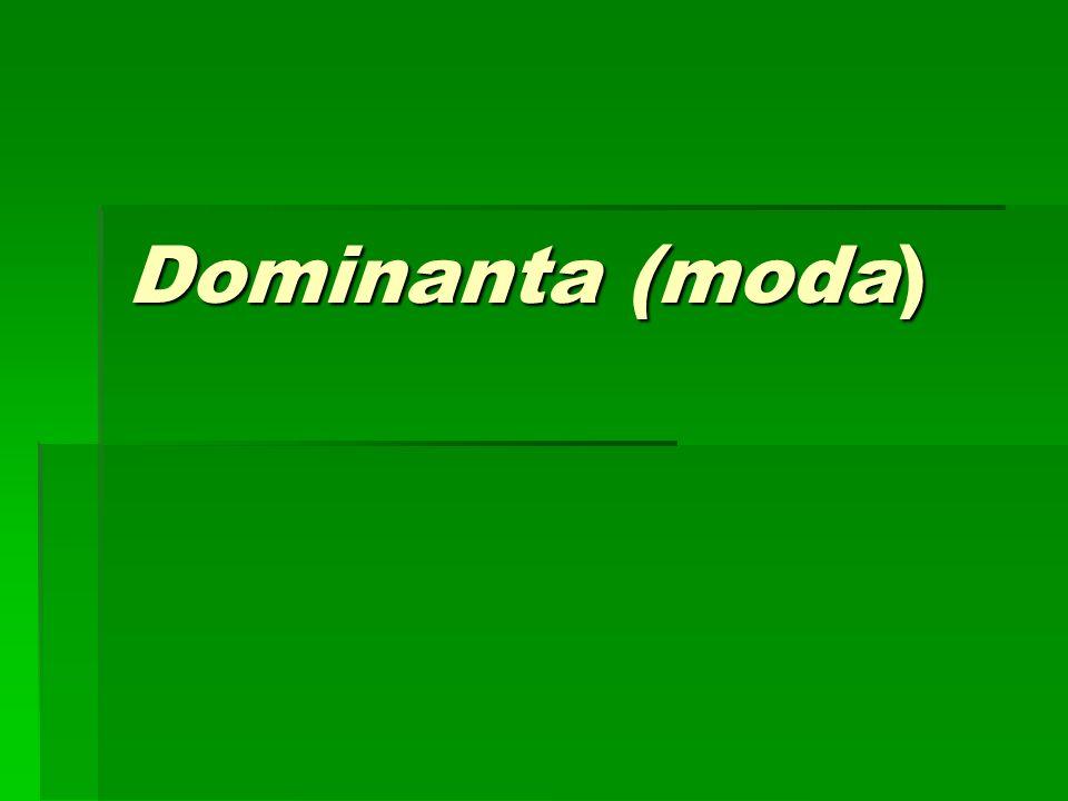 Dominanta (moda)