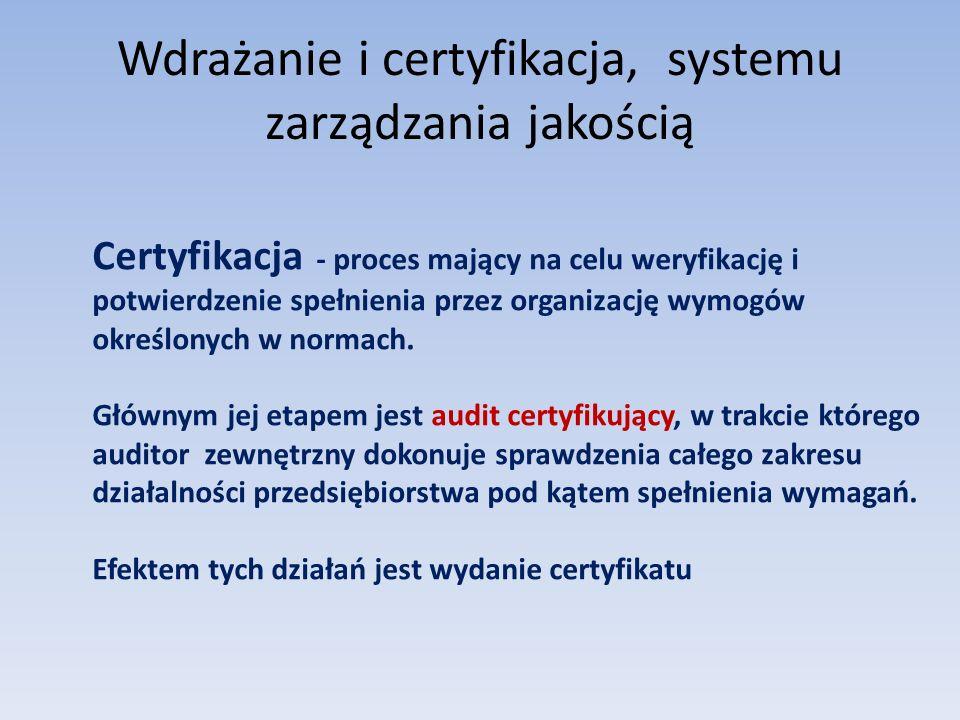 Wdrażanie i certyfikacja, systemu zarządzania jakością Certyfikacja - proces mający na celu weryfikację i potwierdzenie spełnienia przez organizację w