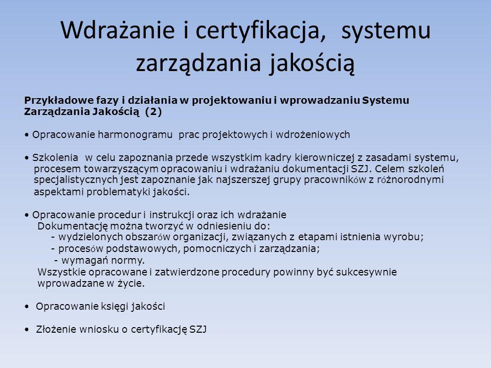 Wdrażanie i certyfikacja, systemu zarządzania jakością Przykładowe fazy i działania w projektowaniu i wprowadzaniu Systemu Zarządzania Jakością (2) Op