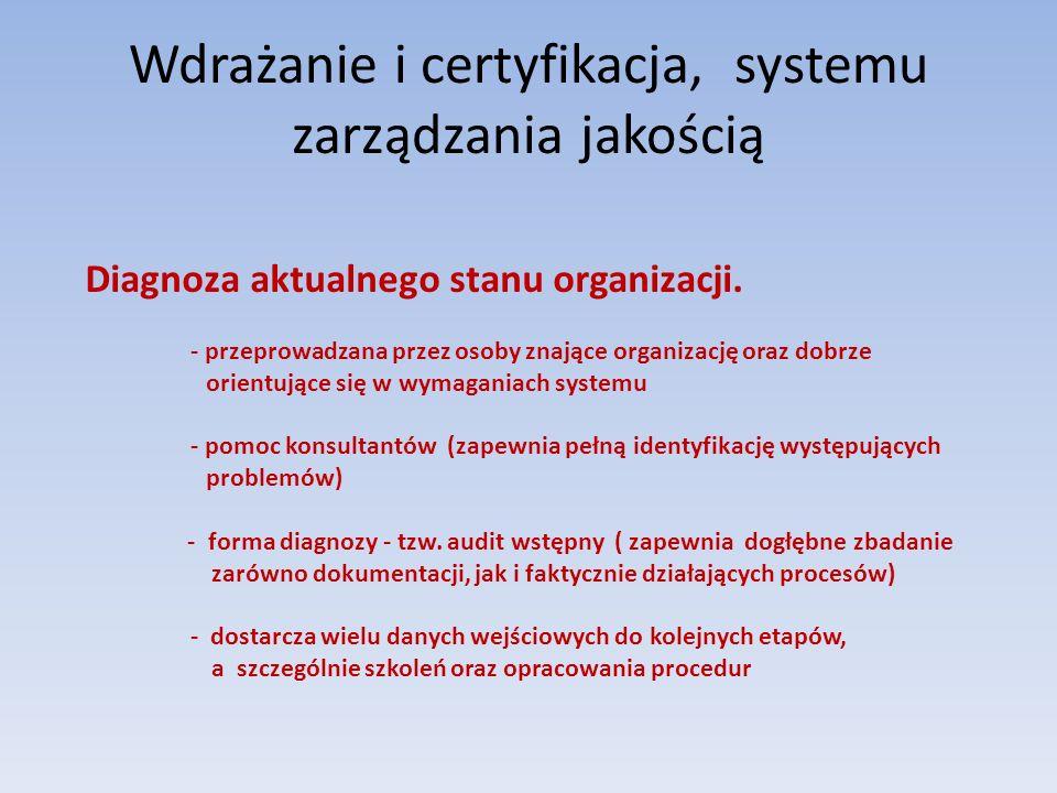 Wdrażanie i certyfikacja, systemu zarządzania jakością Diagnoza aktualnego stanu organizacji. - przeprowadzana przez osoby znające organizację oraz do
