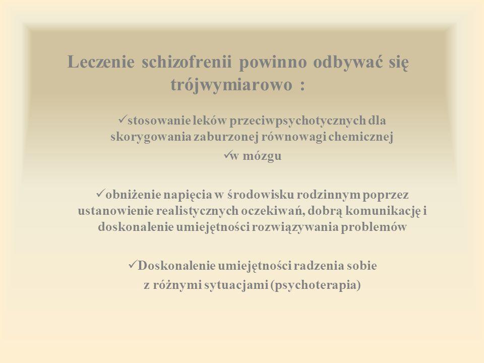 Leczenie schizofrenii powinno odbywać się trójwymiarowo : stosowanie leków przeciwpsychotycznych dla skorygowania zaburzonej równowagi chemicznej w mó