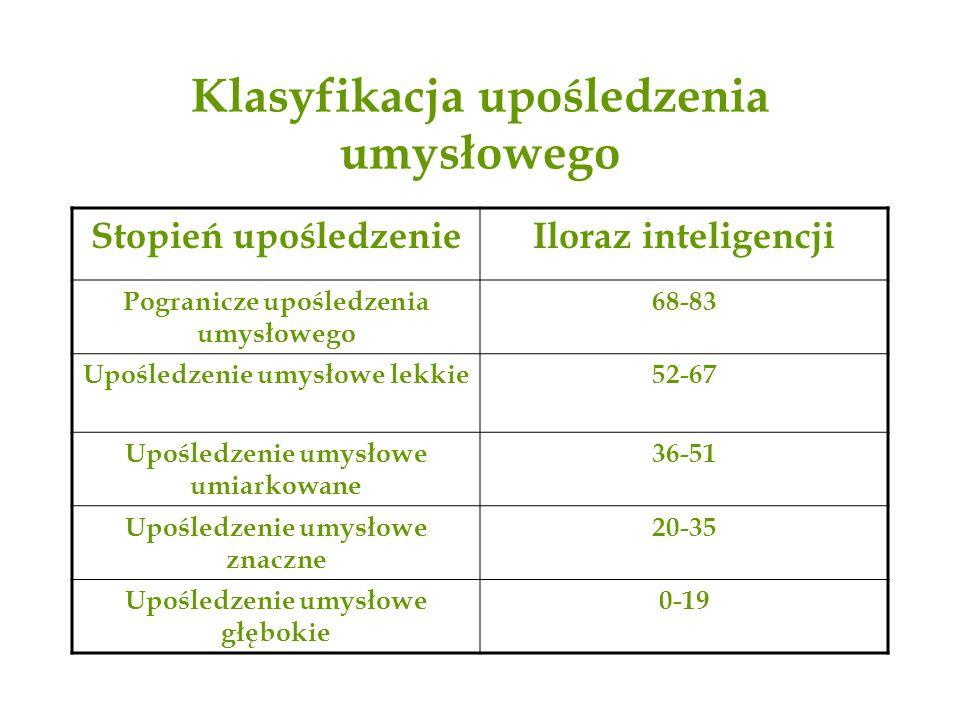 Klasyfikacja upośledzenia umysłowego Stopień upośledzenieIloraz inteligencji Pogranicze upośledzenia umysłowego 68-83 Upośledzenie umysłowe lekkie52-6