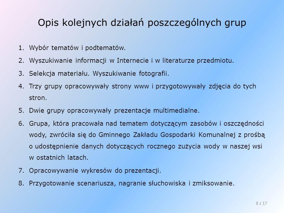Opis kolejnych działań poszczególnych grup 1.Wybór tematów i podtematów. 2.Wyszukiwanie informacji w Internecie i w literaturze przedmiotu. 3.Selekcja