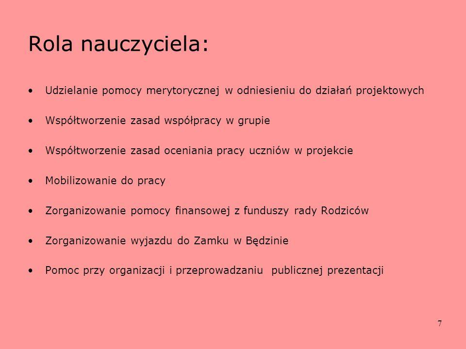 7 Rola nauczyciela: Udzielanie pomocy merytorycznej w odniesieniu do działań projektowych Współtworzenie zasad współpracy w grupie Współtworzenie zasa