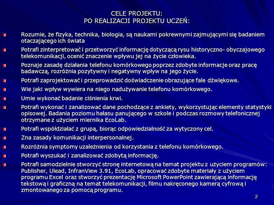 3 1.1. Projekt trwał od 29.12.2006 do 06.03.2007 2.