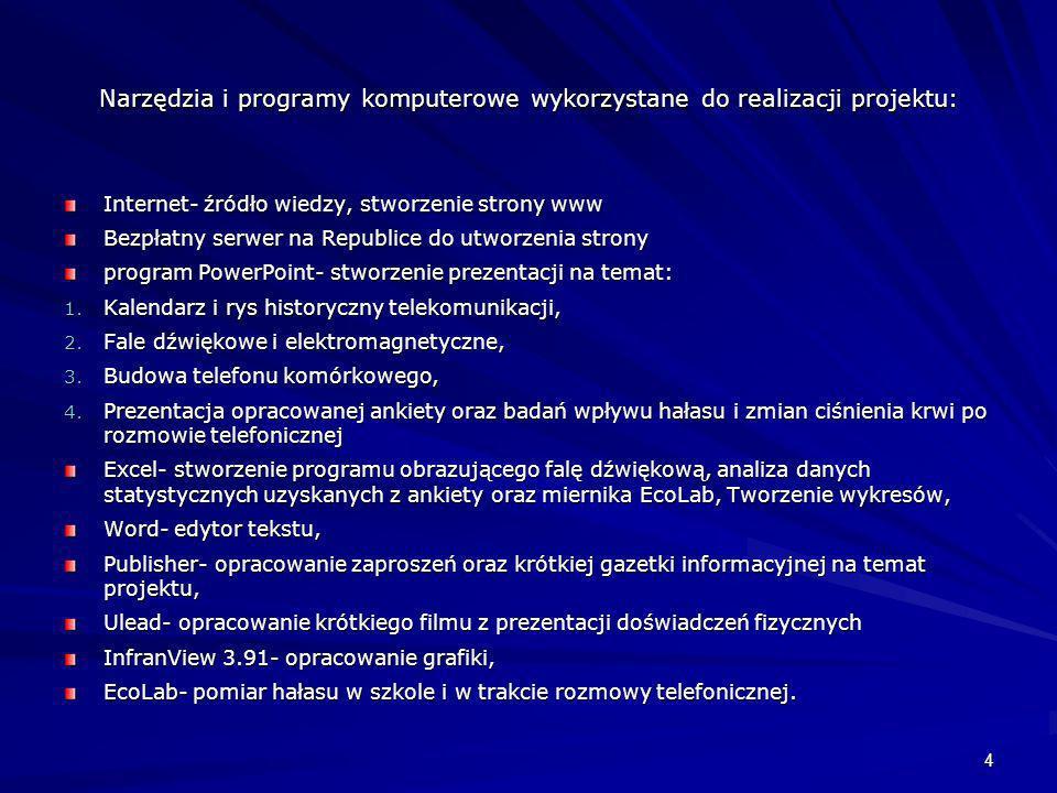 4 Narzędzia i programy komputerowe wykorzystane do realizacji projektu: Internet- źródło wiedzy, stworzenie strony www Bezpłatny serwer na Republice d
