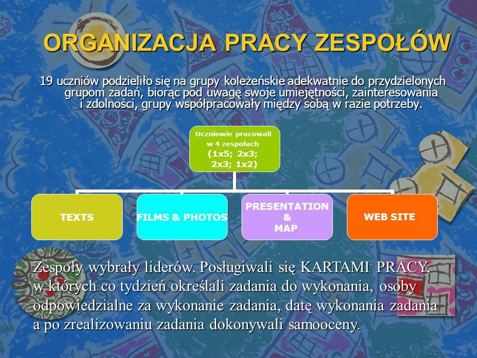 PUBLICZNA PREZENTACJA PROJEKTU PUBLICZNA PREZENTACJA PROJEKTU W dniu 17.05.2008r.
