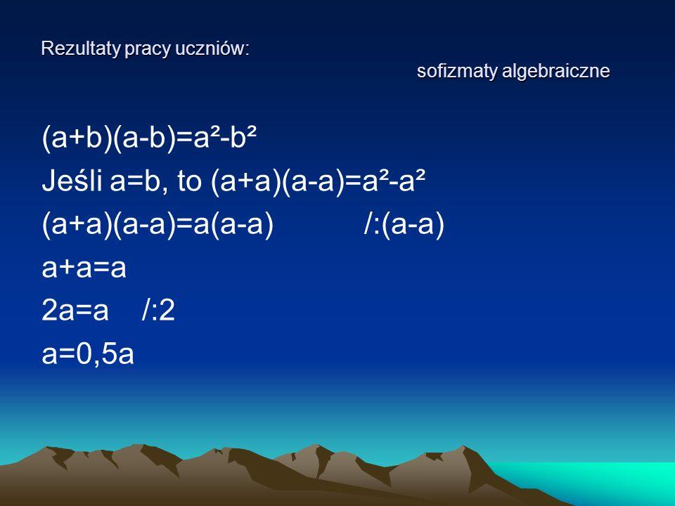 Rezultaty pracy uczniów: sofizmaty algebraiczne (a+b)(a-b)=a²-b² Jeśli a=b, to (a+a)(a-a)=a²-a² (a+a)(a-a)=a(a-a) /:(a-a) a+a=a 2a=a /:2 a=0,5a