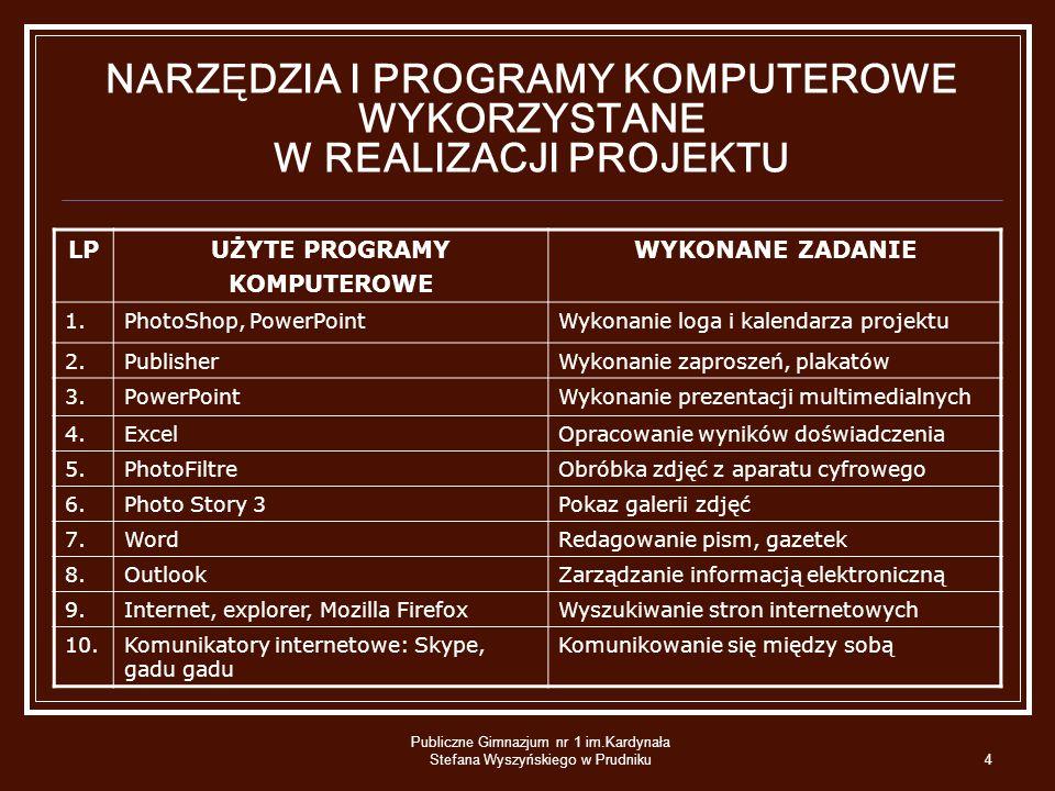 Publiczne Gimnazjum nr 1 im.Kardynała Stefana Wyszyńskiego w Prudniku4 NARZĘDZIA I PROGRAMY KOMPUTEROWE WYKORZYSTANE W REALIZACJI PROJEKTU LPUŻYTE PRO