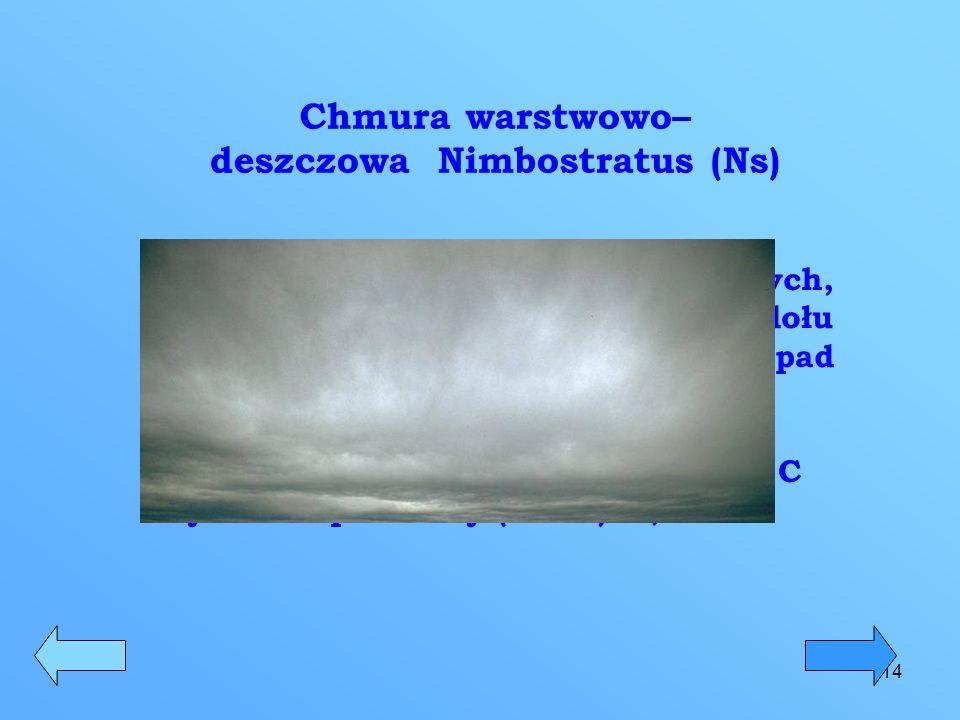 15 Chmura kłębiasto – deszczowa Cumulonimbus (Cb) Chmura potężna, bardzo silnie rozbudowana pionowo, o porwanej podstawie.