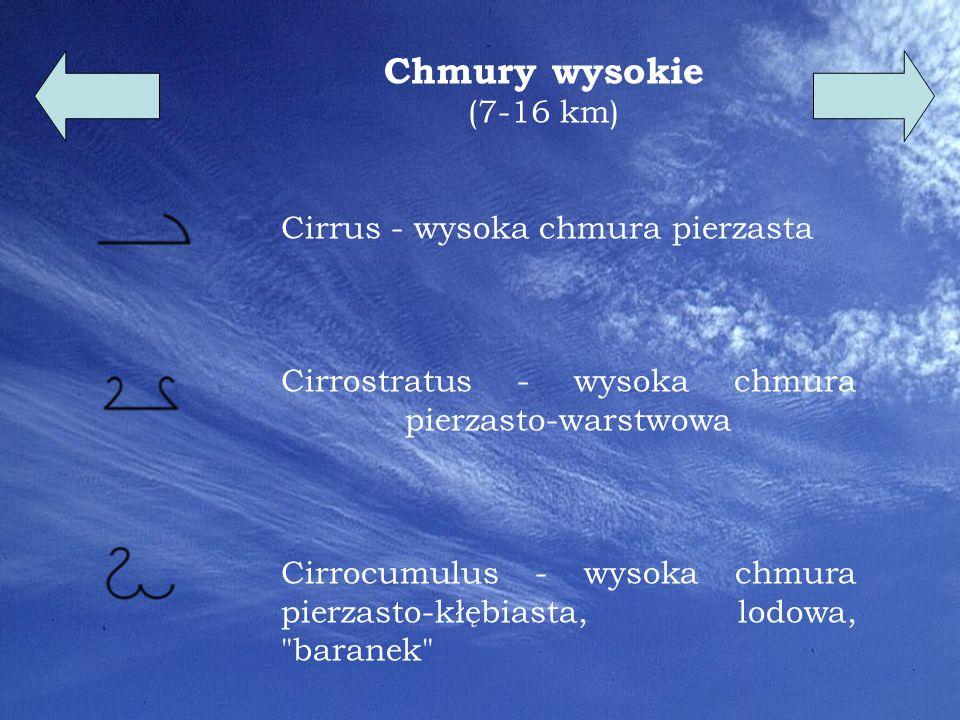 6 Chmury średnie (2- 6 km) Altostratus - chmura warstwowa średnia, mieszana Altocumulus - średnia chmura kłębiasta