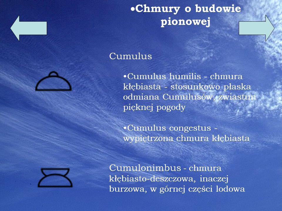 9 Chmura pierzasta – Cirrus (Ci) Cirrus jest chmurą składającą się z bardzo drobnych, rzadko rozproszonych igiełek lodu, które wyglądem przypominają jedwabne i delikatne włókna, mające piękny połysk.