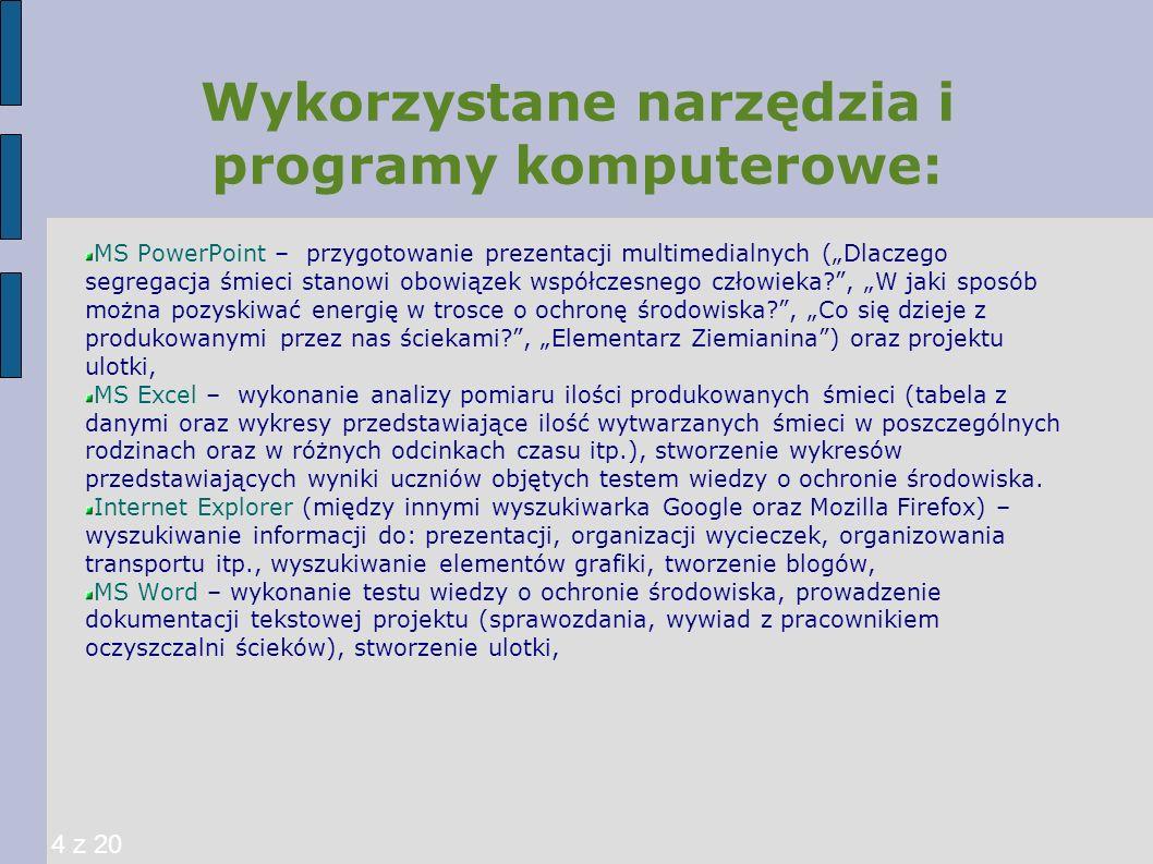 Wykorzystane narzędzia i programy komputerowe: Pajączek – utworzenie strony internetowej http://elementarz- ziemianina.eu.interia.pl/,http://elementarz- ziemianina.eu.interia.pl/ MS Movie Maker – zmontowanie filmu nagranego podczas wycieczki do oczyszczalni ścieków, Corel Photo-Paint, Photoshop, MS Photo Editor – edycja zdjęć dokumentujących projekt (np.
