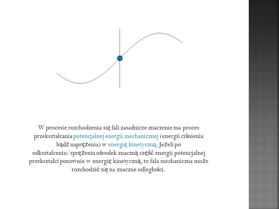 W procesie rozchodzenia si ę fali zasadnicze znaczenie ma proces przekształcania potencjalnej energii mechanicznej (energii ci ś nienia b ą d ź napr ę