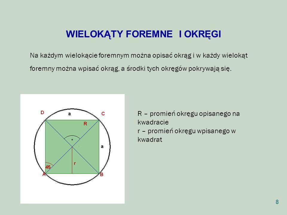 WIELOKĄTY FOREMNE I OKRĘGI Na każdym wielokącie foremnym można opisać okrąg i w każdy wielokąt foremny można wpisać okrąg, a środki tych okręgów pokry