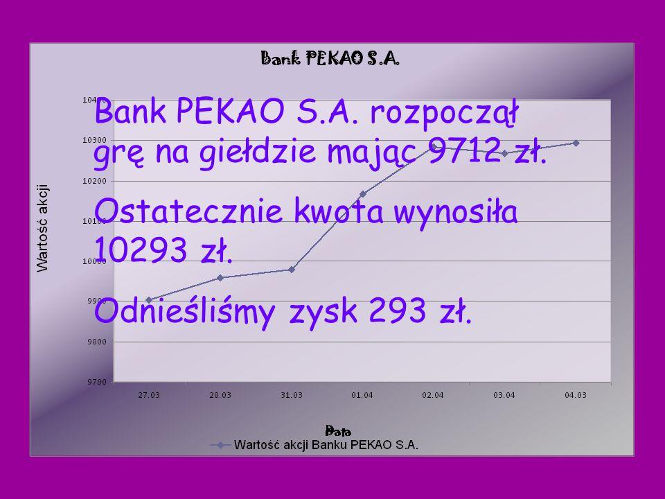 Bank PEKAO S.A. rozpoczął grę na giełdzie mając 9712 zł. Ostatecznie kwota wynosiła 10293 zł. Odnieśliśmy zysk 293 zł.