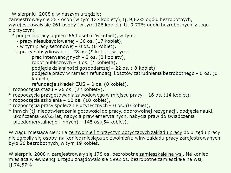 W sierpniu 2008 r. w naszym urzędzie: zarejestrowały się 257 osób (w tym 123 kobiety), tj.