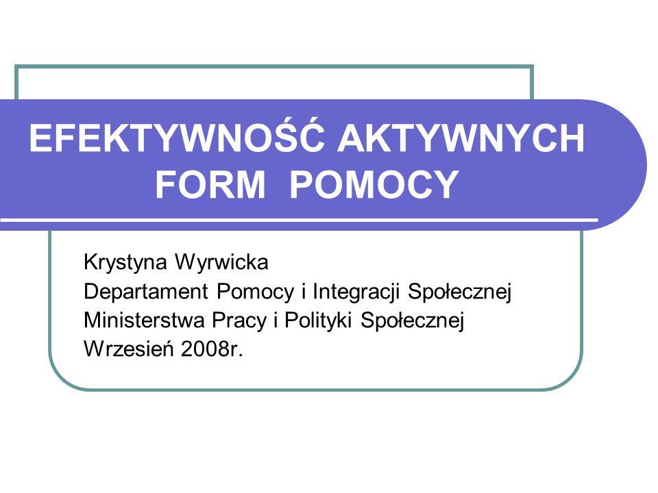 EFEKTYWNOŚĆ AKTYWNYCH FORM POMOCY Krystyna Wyrwicka Departament Pomocy i Integracji Społecznej Ministerstwa Pracy i Polityki Społecznej Wrzesień 2008r.