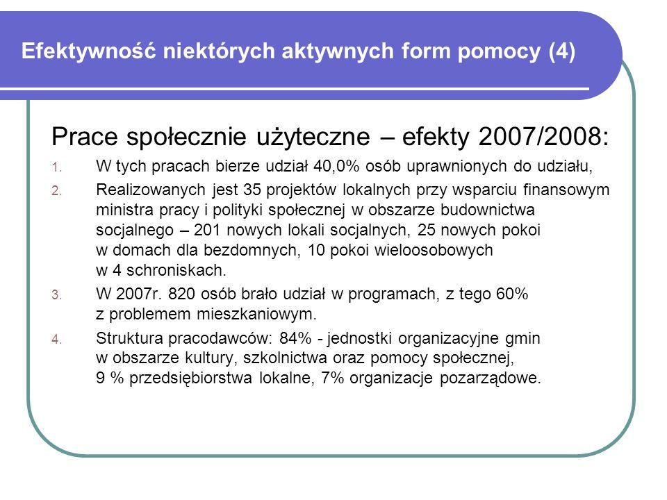 Efektywność niektórych aktywnych form pomocy (4) Prace społecznie użyteczne – efekty 2007/2008: 1.