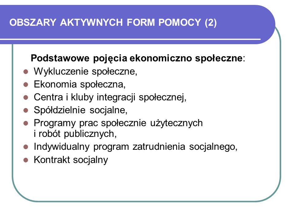 OBSZARY AKTYWNYCH FORM POMOCY (3) Rodzaje Aktywnych Form Pomocy: Instytucjonalne: 1.