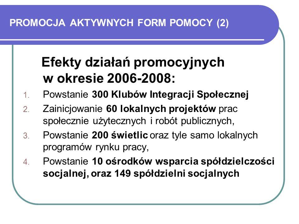 Efektywność niektórych aktywnych form pomocy (1) Centra Integracji Społecznej – 2007r : 1.