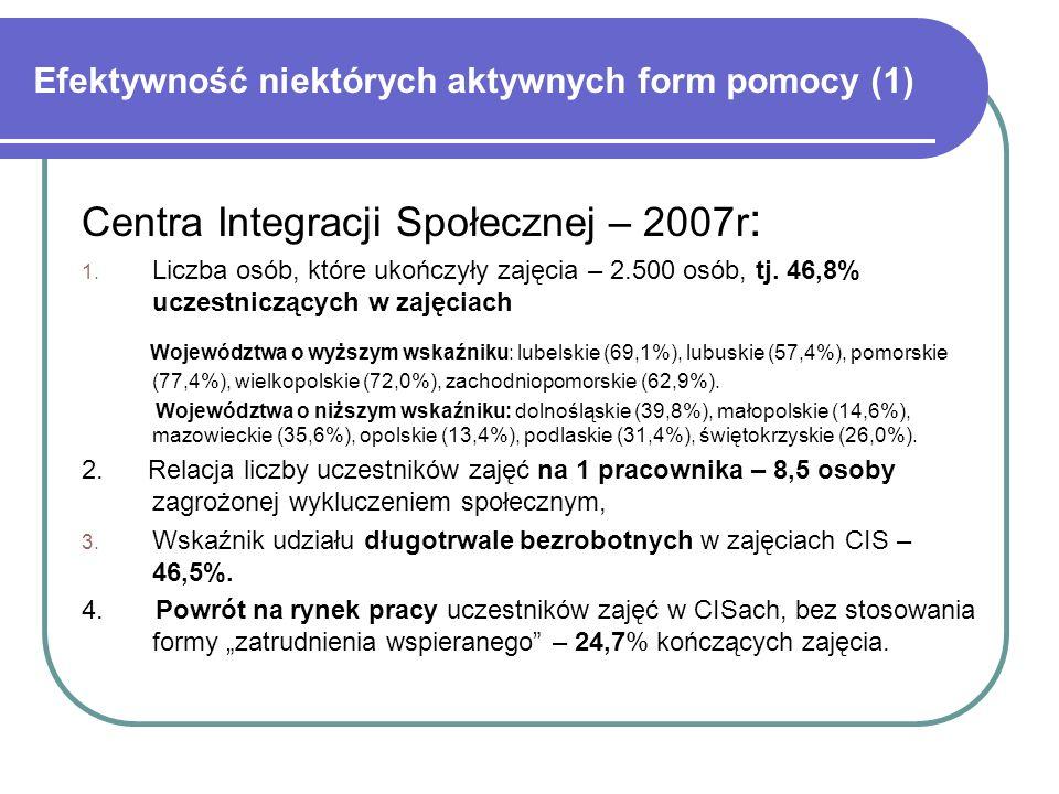 Efektywność niektórych aktywnych form pomocy (2) Kluby Integracji Społecznej – 2007r.: 1.