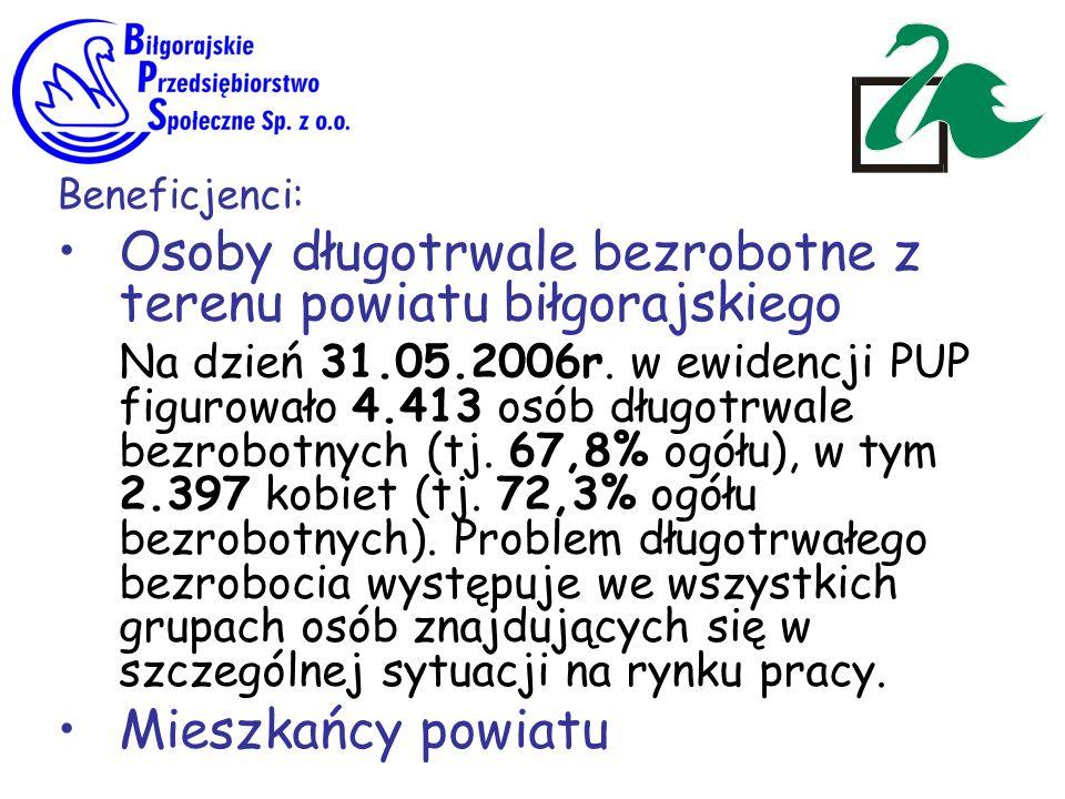 Beneficjenci: Osoby długotrwale bezrobotne z terenu powiatu biłgorajskiego Na dzień 31.05.2006r. w ewidencji PUP figurowało 4.413 osób długotrwale bez