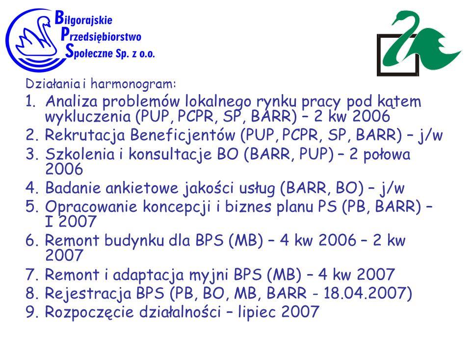 Działania i harmonogram: 1.Analiza problemów lokalnego rynku pracy pod kątem wykluczenia (PUP, PCPR, SP, BARR) – 2 kw 2006 2.Rekrutacja Beneficjentów