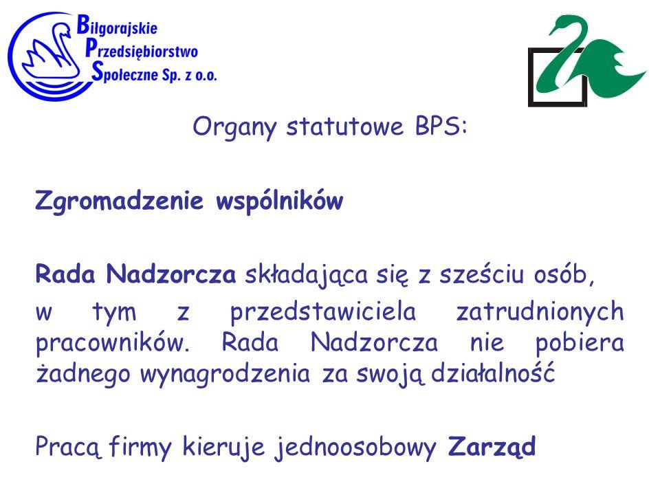 Organy statutowe BPS: Zgromadzenie wspólników Rada Nadzorcza składająca się z sześciu osób, w tym z przedstawiciela zatrudnionych pracowników. Rada Na