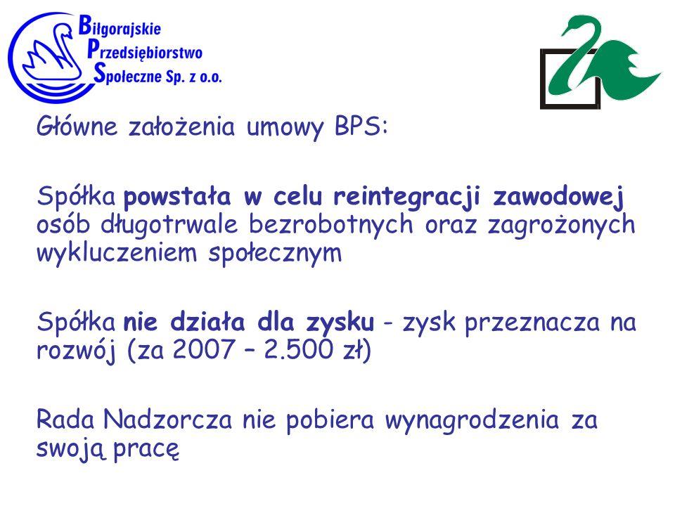 Główne założenia umowy BPS: Spółka powstała w celu reintegracji zawodowej osób długotrwale bezrobotnych oraz zagrożonych wykluczeniem społecznym Spółk