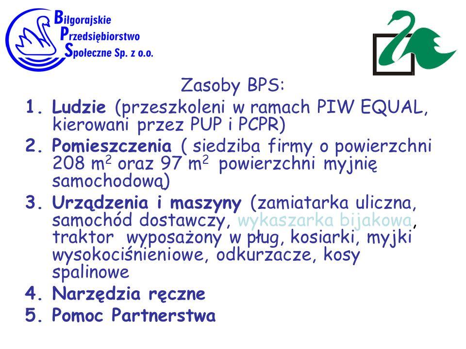 Zasoby BPS: 1.Ludzie (przeszkoleni w ramach PIW EQUAL, kierowani przez PUP i PCPR) 2.Pomieszczenia ( siedziba firmy o powierzchni 208 m 2 oraz 97 m 2