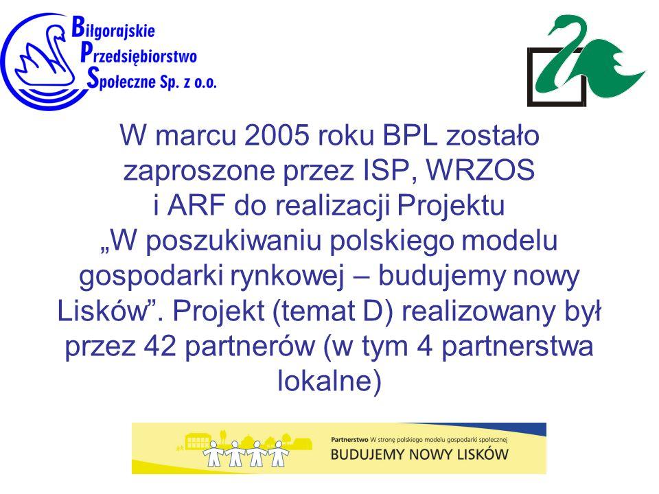 W marcu 2005 roku BPL zostało zaproszone przez ISP, WRZOS i ARF do realizacji Projektu W poszukiwaniu polskiego modelu gospodarki rynkowej – budujemy