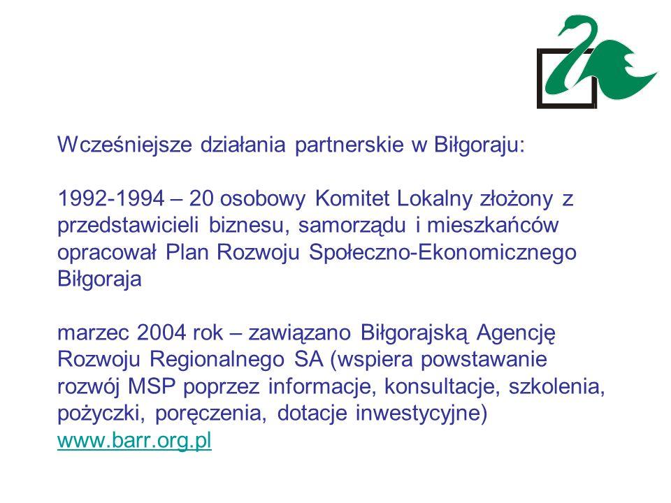 Wcześniejsze działania partnerskie w Biłgoraju: 1992-1994 – 20 osobowy Komitet Lokalny złożony z przedstawicieli biznesu, samorządu i mieszkańców opra