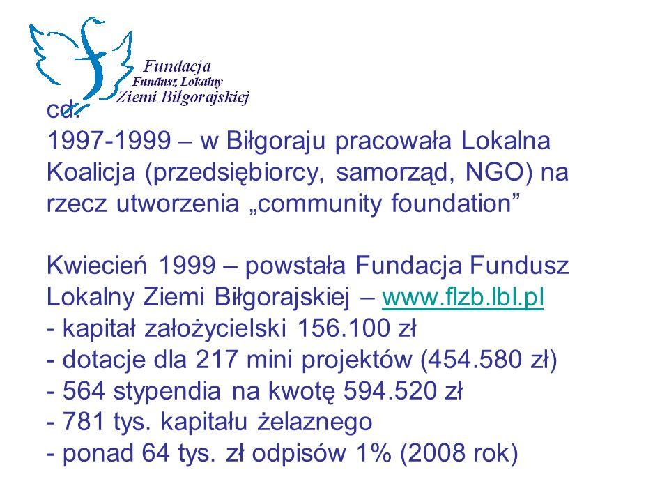 cd. 1997-1999 – w Biłgoraju pracowała Lokalna Koalicja (przedsiębiorcy, samorząd, NGO) na rzecz utworzenia community foundation Kwiecień 1999 – powsta