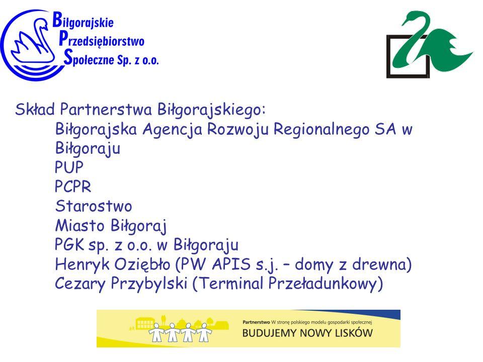 Skład Partnerstwa Biłgorajskiego: Biłgorajska Agencja Rozwoju Regionalnego SA w Biłgoraju PUP PCPR Starostwo Miasto Biłgoraj PGK sp. z o.o. w Biłgoraj